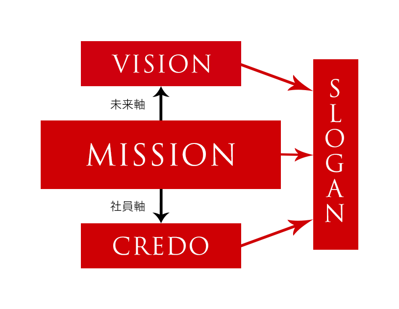 ZEAL MISSION STATEMENT