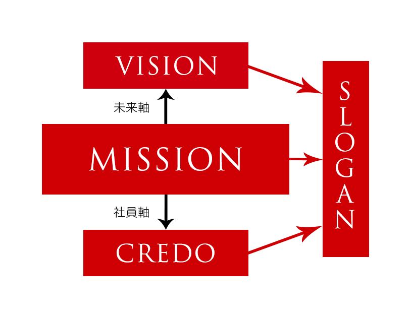 ZEAL MISSION STATEMENT
